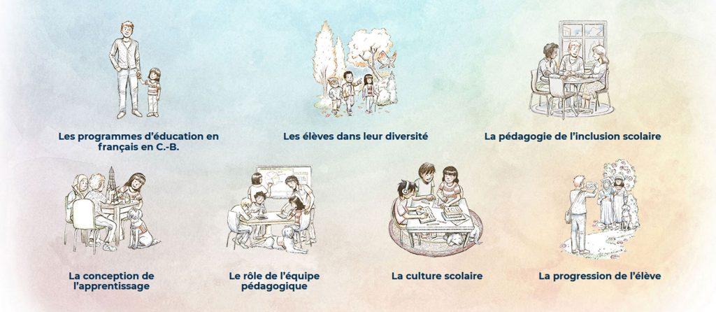 Le ministère de l'Éducation présente un nouveau site Web sur l'inclusion